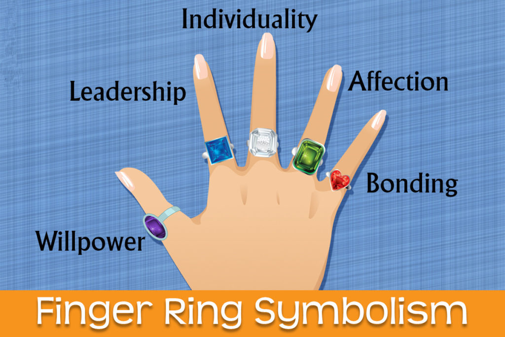 Finger last ring meaning on Rubber Wedding